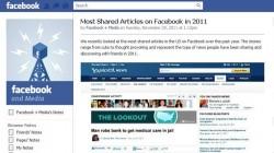 Najpopularnije teme na Facebooku